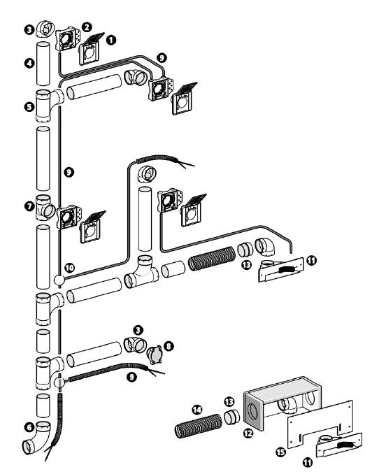 instalacja PVC schemat